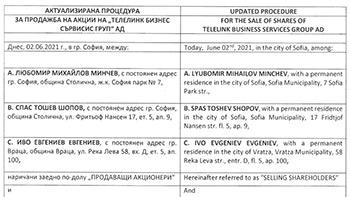 Актуализирана процедура за продажба на акции към 02.06.2021 г.